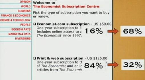 economistpricing2